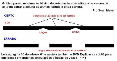 Grafico_da_Articulacao.jpg